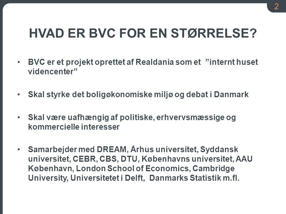 HVAD ER BVC FOR EN STØRRELSE