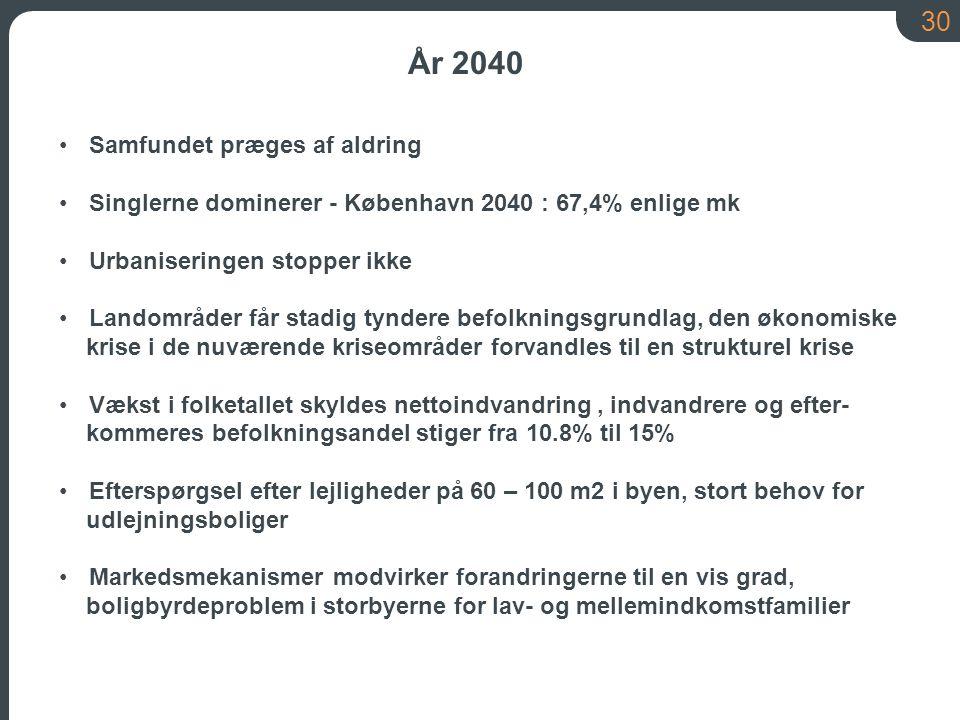 År 2040 Samfundet præges af aldring