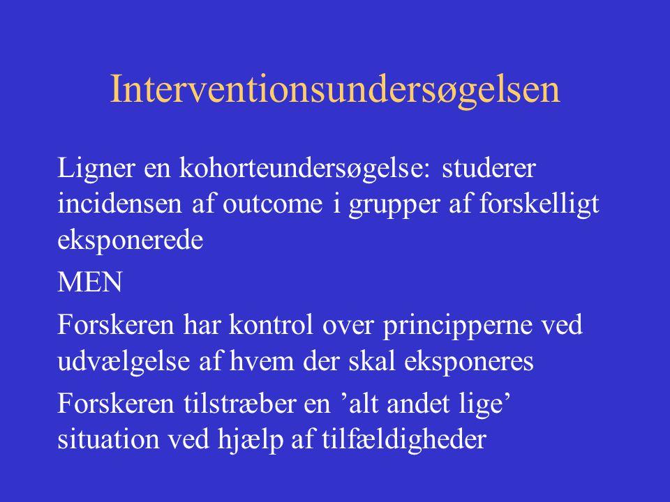 Interventionsundersøgelsen