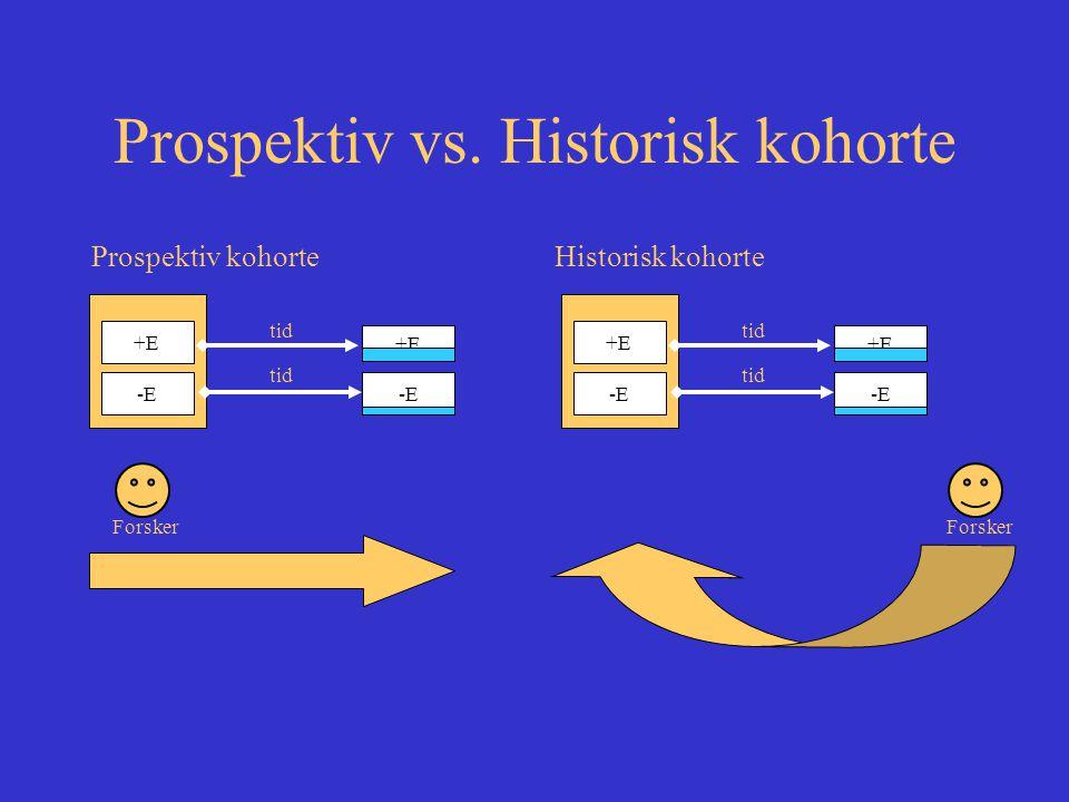 Prospektiv vs. Historisk kohorte