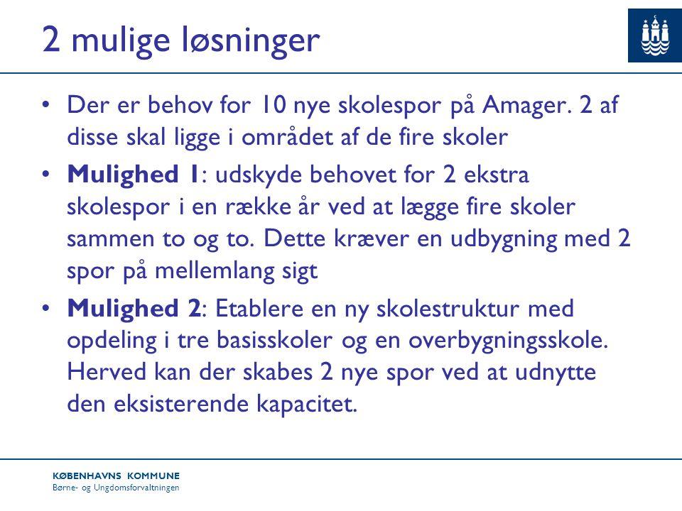 2 mulige løsninger Der er behov for 10 nye skolespor på Amager. 2 af disse skal ligge i området af de fire skoler.