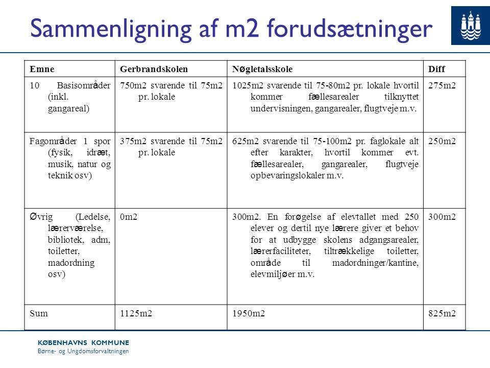 Sammenligning af m2 forudsætninger