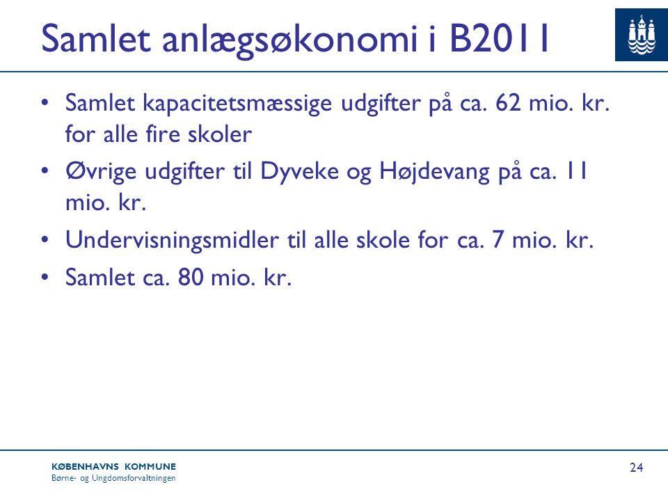 Samlet anlægsøkonomi i B2011