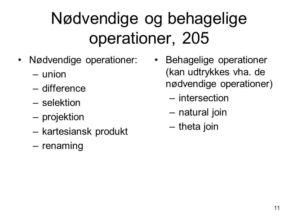 Nødvendige og behagelige operationer, 205