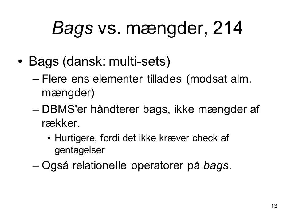 Bags vs. mængder, 214 Bags (dansk: multi-sets)