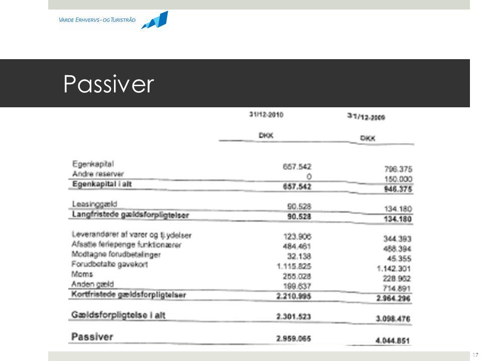 Passiver