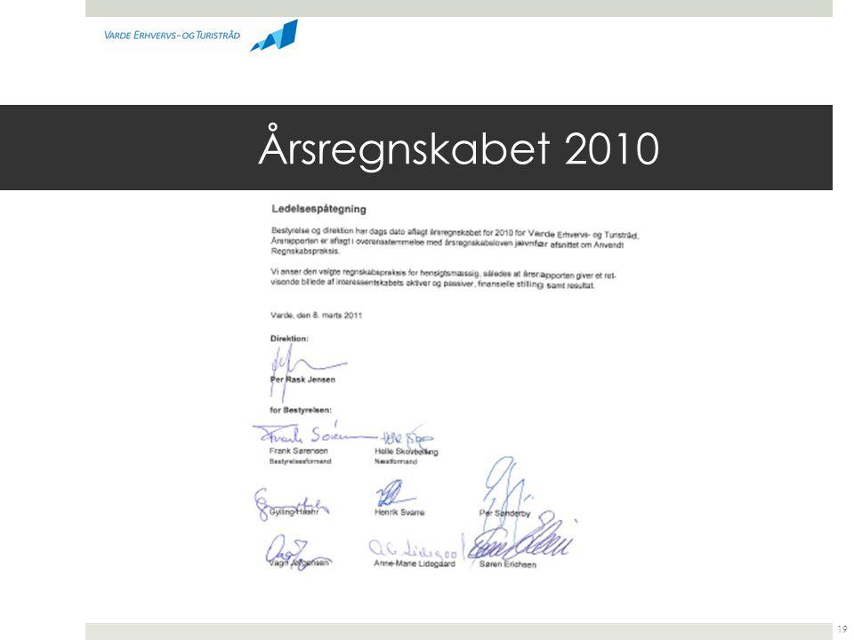 Årsregnskabet 2010