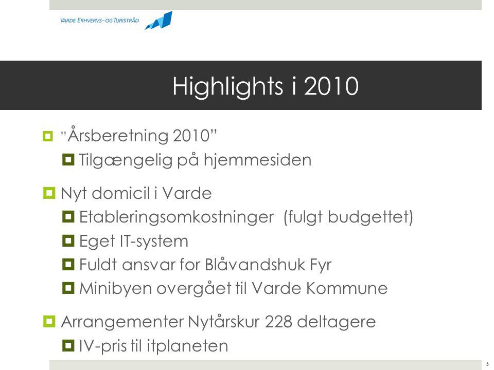 Highlights i 2010 Tilgængelig på hjemmesiden Nyt domicil i Varde
