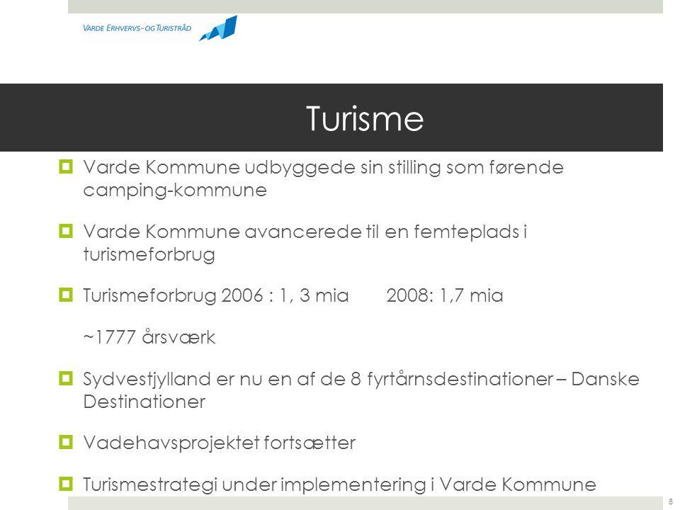 Turisme Varde Kommune udbyggede sin stilling som førende camping-kommune. Varde Kommune avancerede til en femteplads i turismeforbrug.