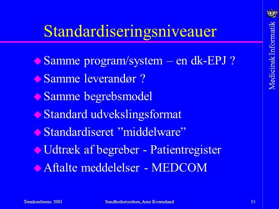 Standardiseringsniveauer