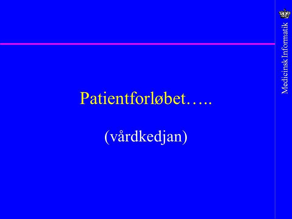 Patientforløbet….. (vårdkedjan)