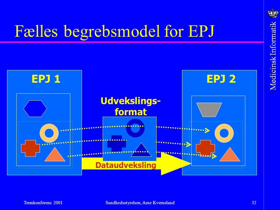Fælles begrebsmodel for EPJ