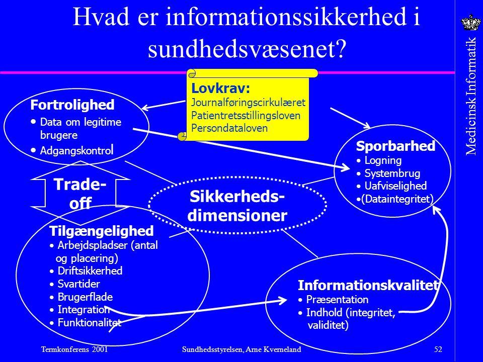 Hvad er informationssikkerhed i sundhedsvæsenet
