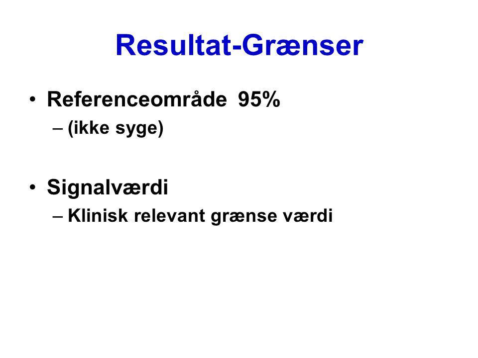 Resultat-Grænser Referenceområde 95% Signalværdi (ikke syge)