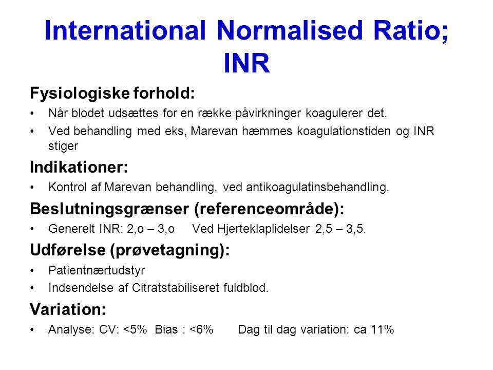 International Normalised Ratio; INR