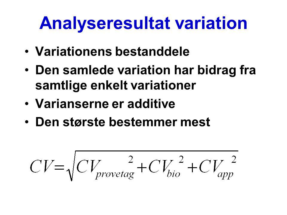 Analyseresultat variation