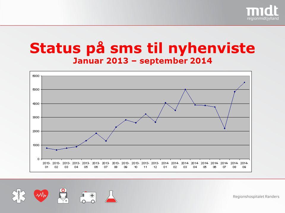 Status på sms til nyhenviste Januar 2013 – september 2014