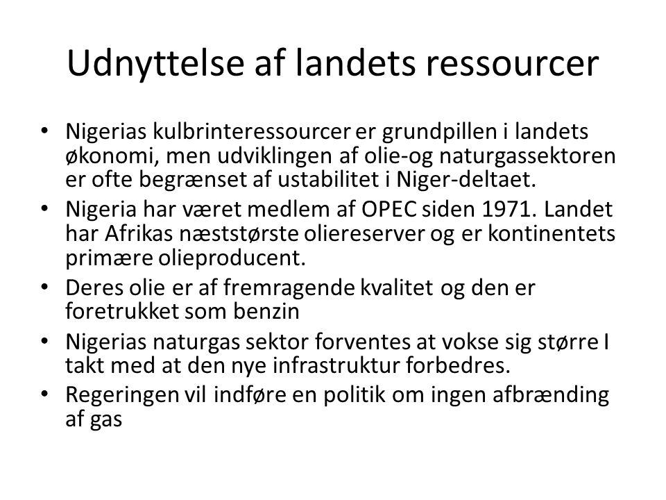 Udnyttelse af landets ressourcer