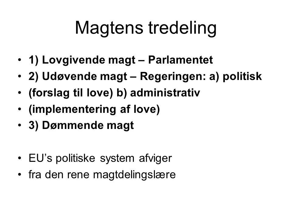 Magtens tredeling 1) Lovgivende magt – Parlamentet