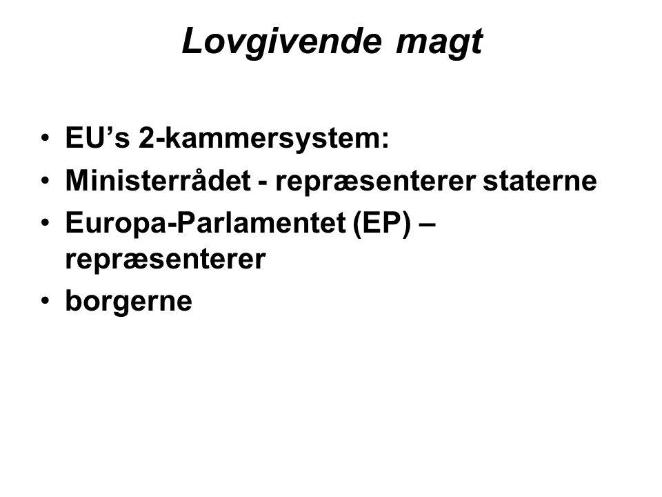 Lovgivende magt EU's 2-kammersystem: