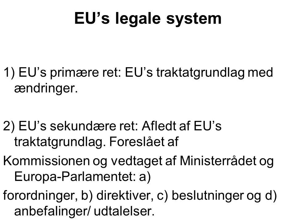 EU's legale system 1) EU's primære ret: EU's traktatgrundlag med ændringer. 2) EU's sekundære ret: Afledt af EU's traktatgrundlag. Foreslået af.