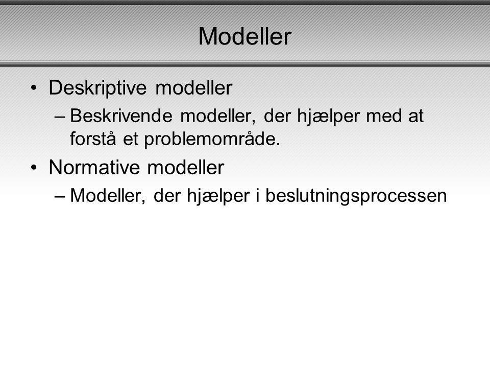Modeller Deskriptive modeller Normative modeller