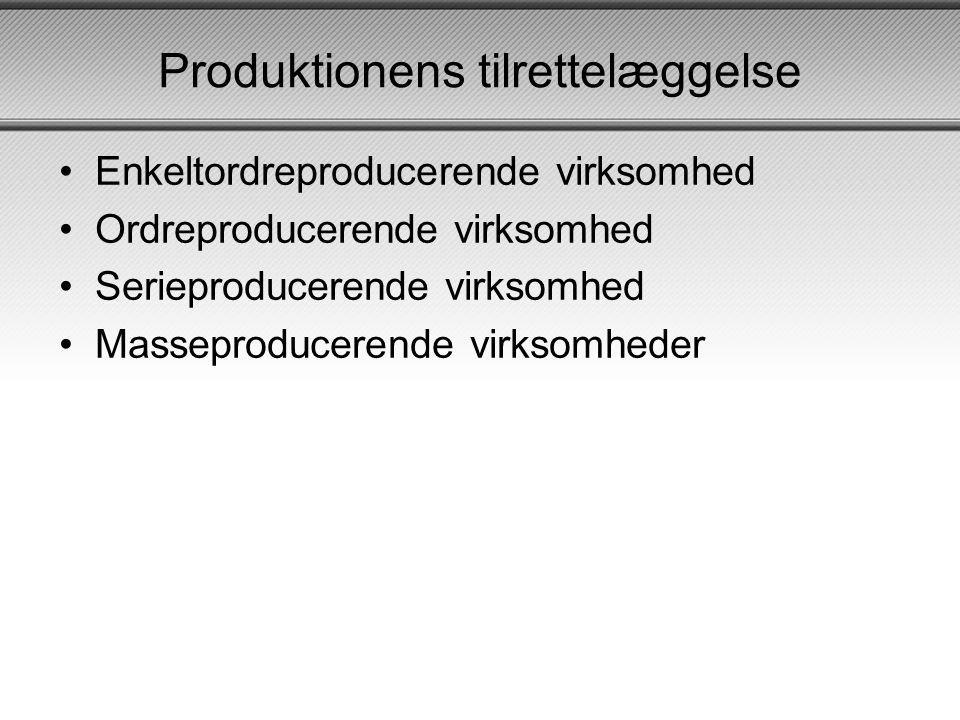 Produktionens tilrettelæggelse