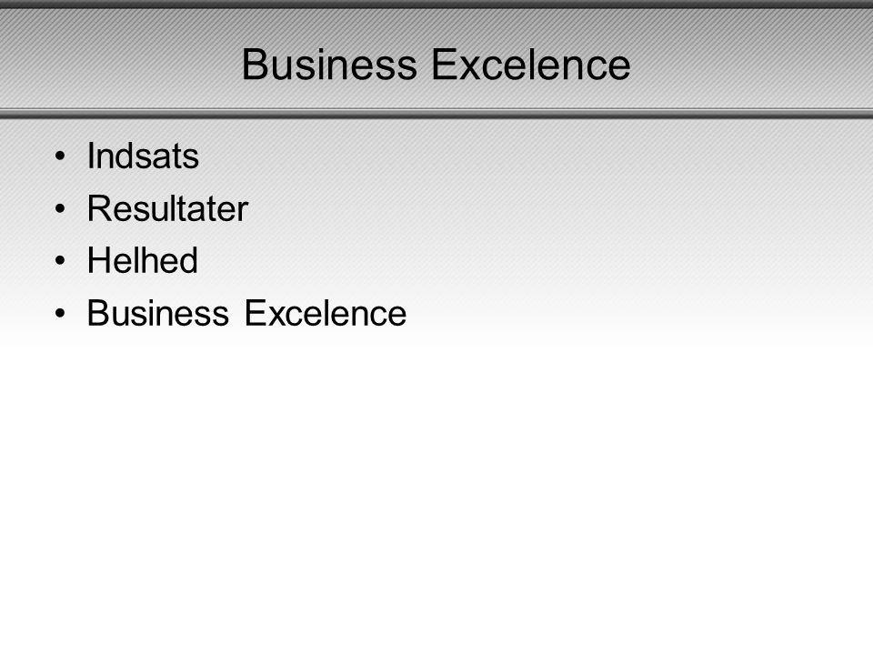 Business Excelence Indsats Resultater Helhed Business Excelence
