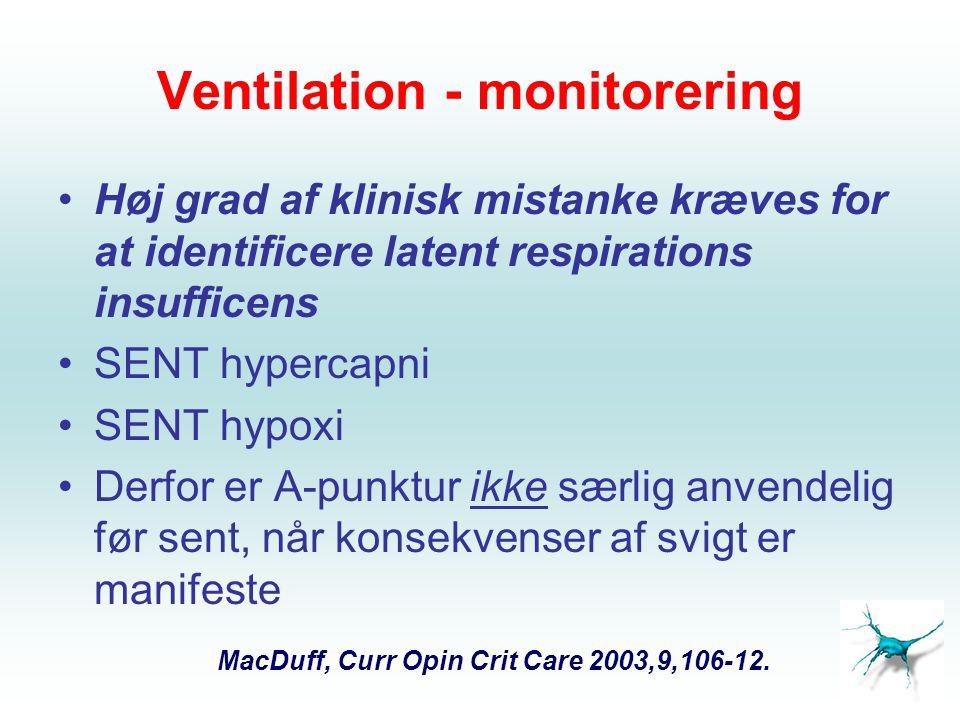 Ventilation - monitorering