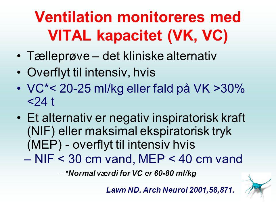 Ventilation monitoreres med VITAL kapacitet (VK, VC)