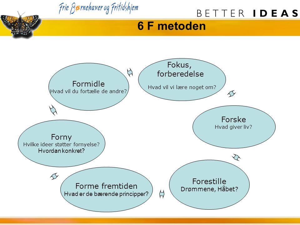 Fokus, forberedelse Formidle Forske Forny Forestille Forme fremtiden