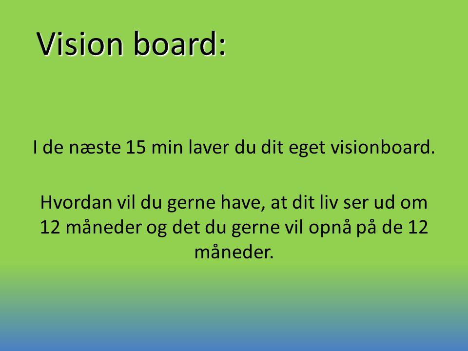 Vision board: