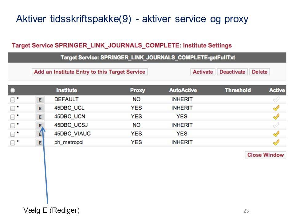 Aktiver tidsskriftspakke(9) - aktiver service og proxy
