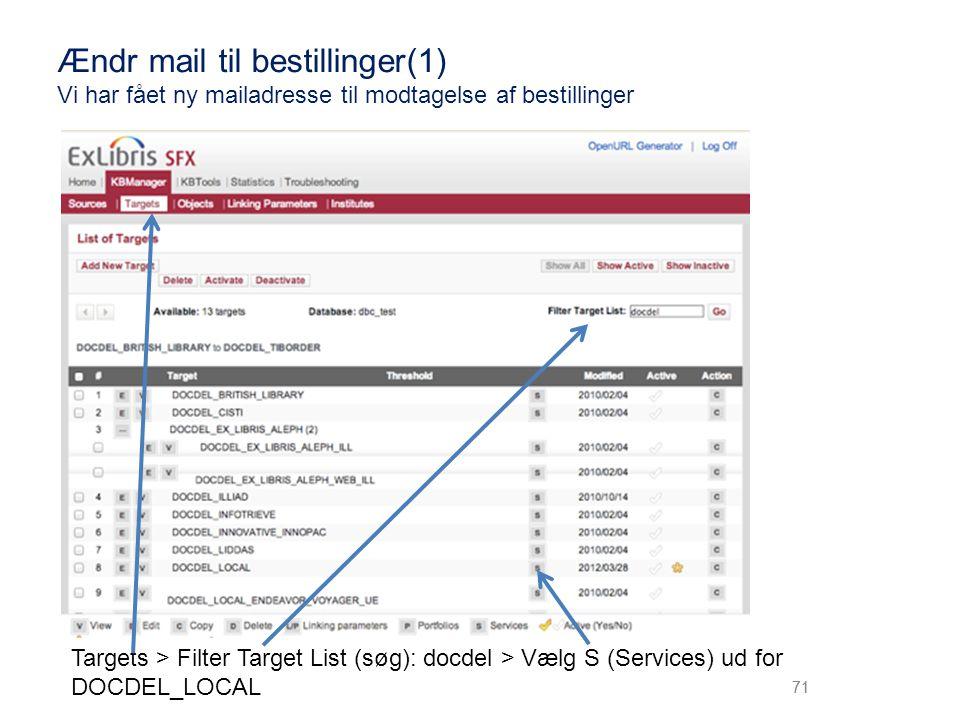 Ændr mail til bestillinger(1) Vi har fået ny mailadresse til modtagelse af bestillinger