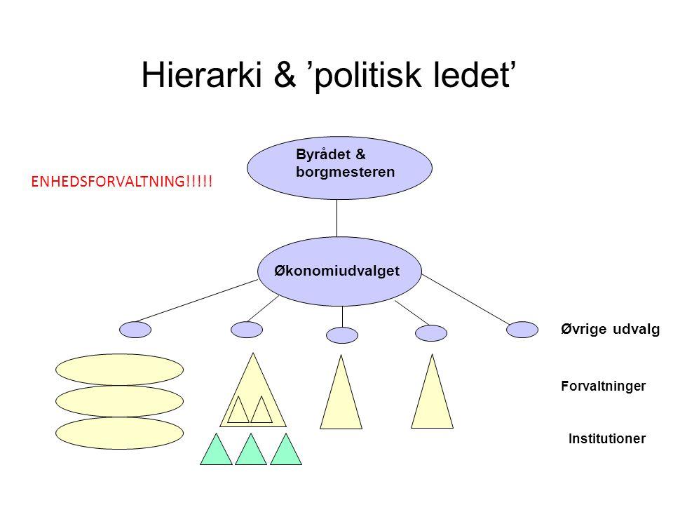 Hierarki & 'politisk ledet'