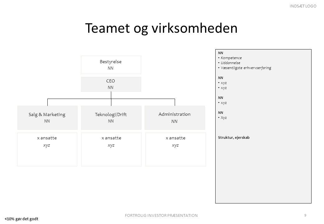 Teamet og virksomheden