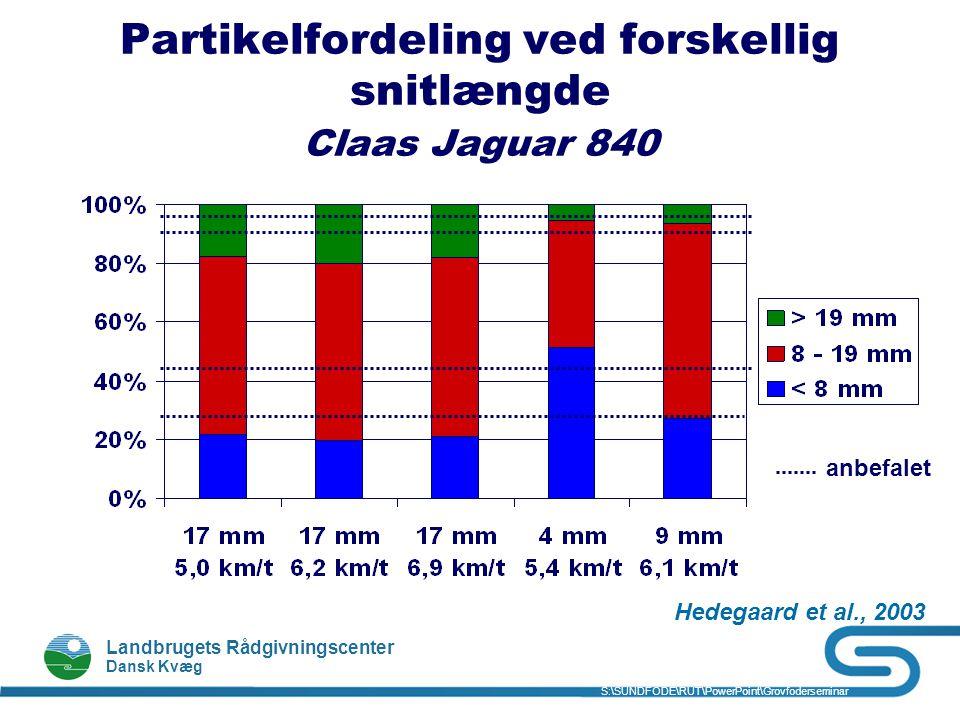 Partikelfordeling ved forskellig snitlængde Claas Jaguar 840