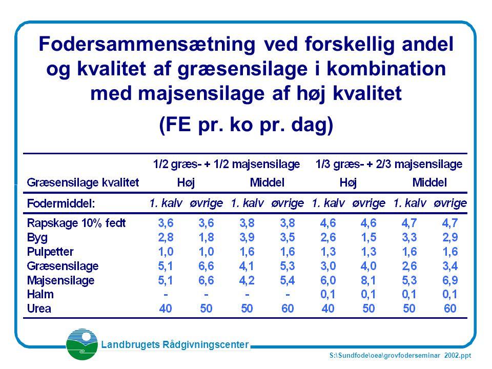 Fodersammensætning ved forskellig andel og kvalitet af græsensilage i kombination med majsensilage af høj kvalitet (FE pr. ko pr. dag)