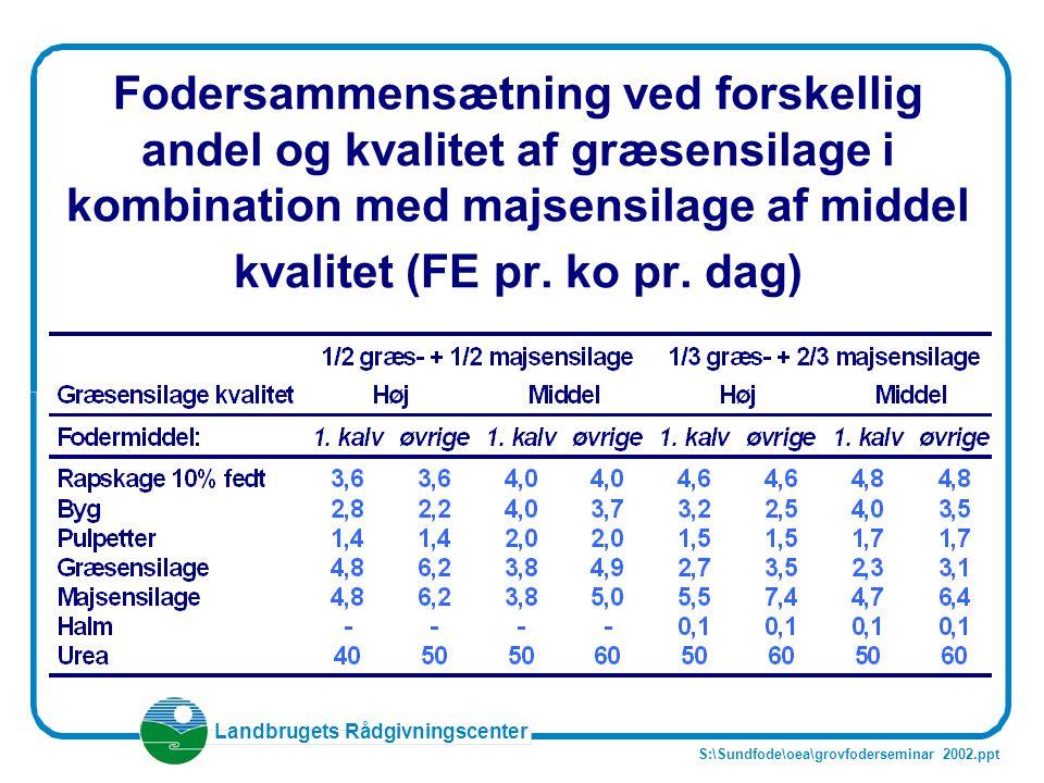 Fodersammensætning ved forskellig andel og kvalitet af græsensilage i kombination med majsensilage af middel kvalitet (FE pr. ko pr. dag)
