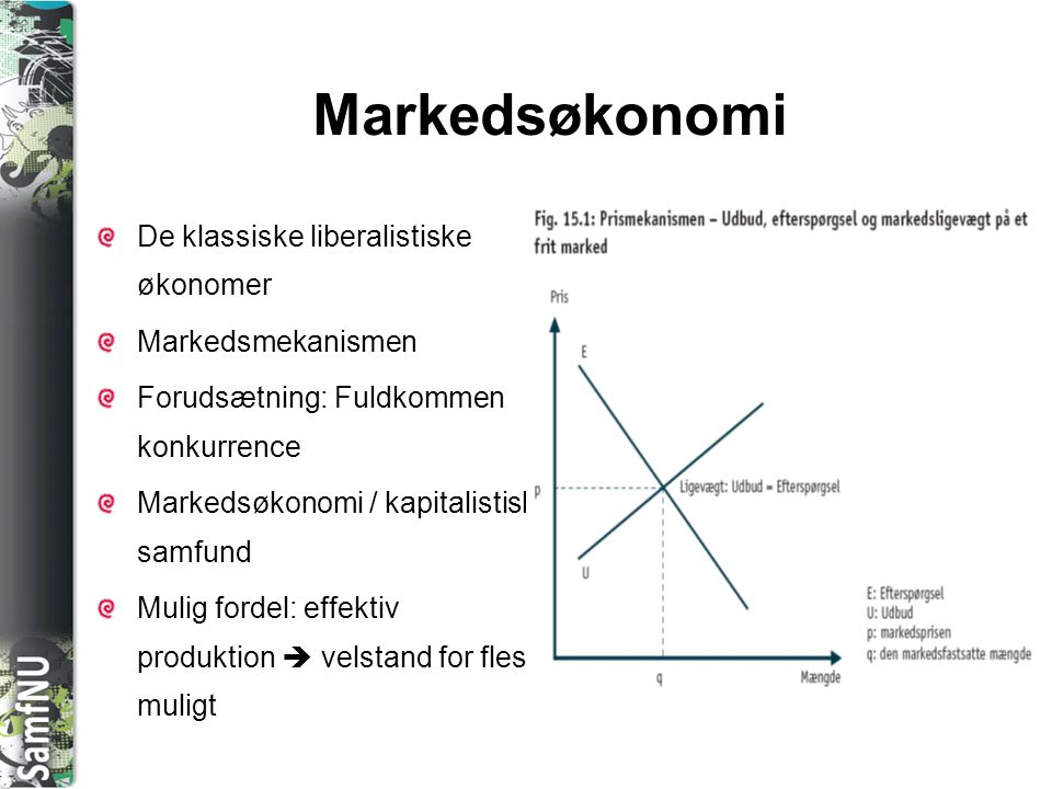 Markedsøkonomi De klassiske liberalistiske økonomer Markedsmekanismen