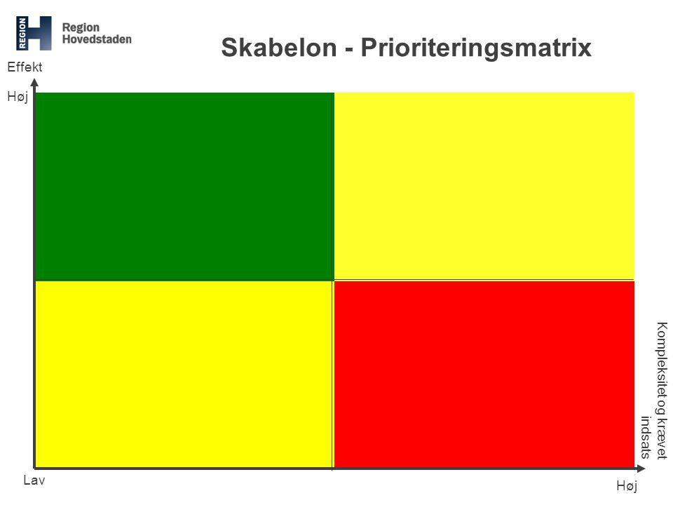 Skabelon - Prioriteringsmatrix