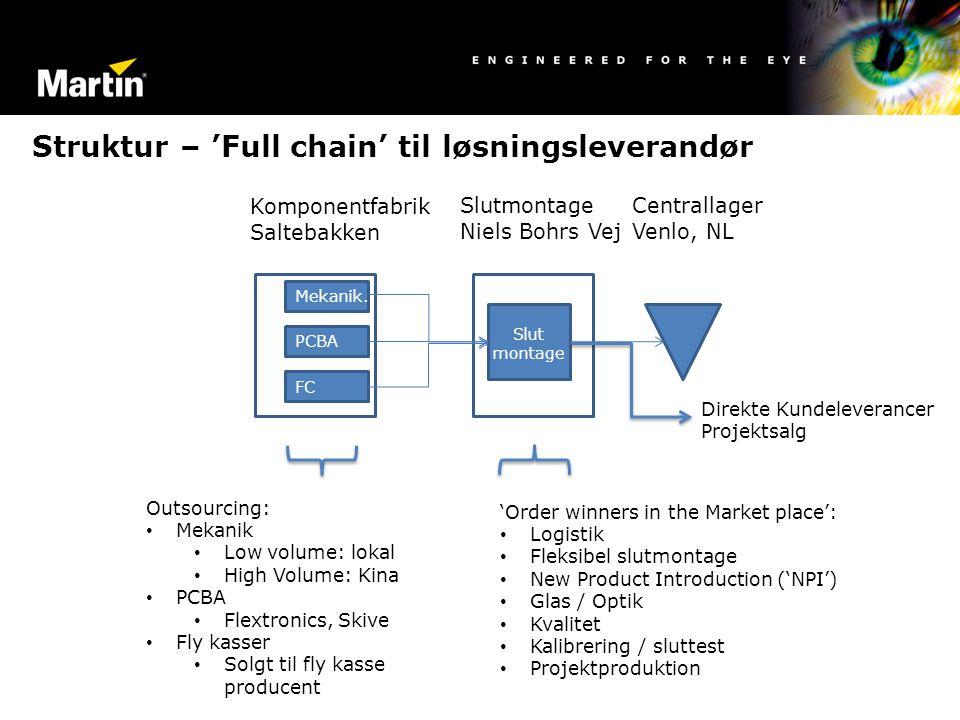 Struktur – 'Full chain' til løsningsleverandør