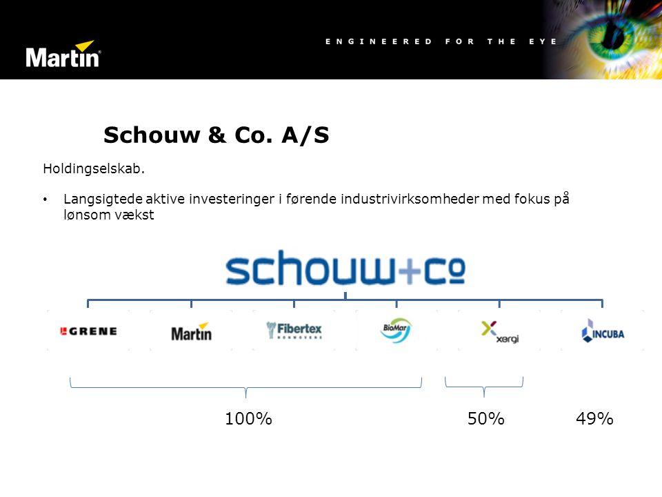 Schouw & Co. A/S 100% 50% 49% Holdingselskab.