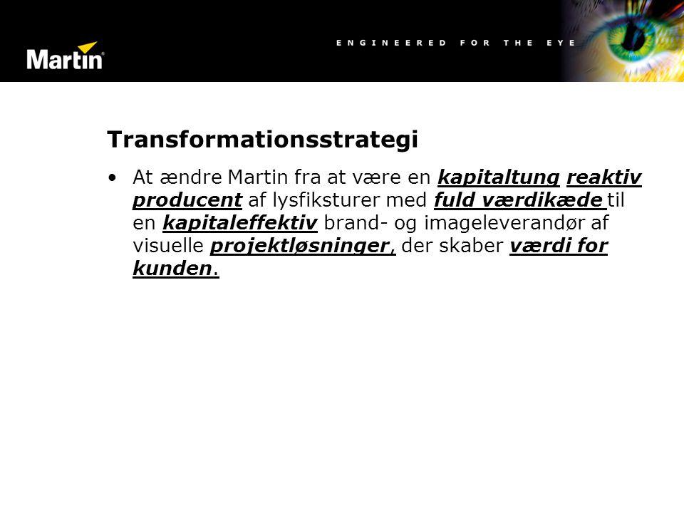Transformationsstrategi