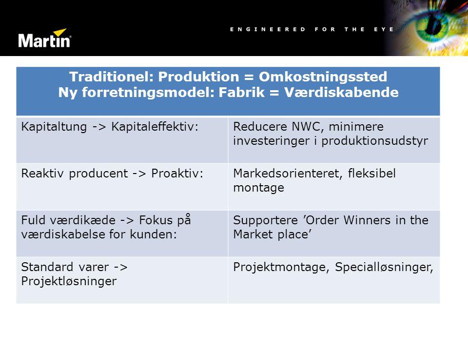 Traditionel: Produktion = Omkostningssted