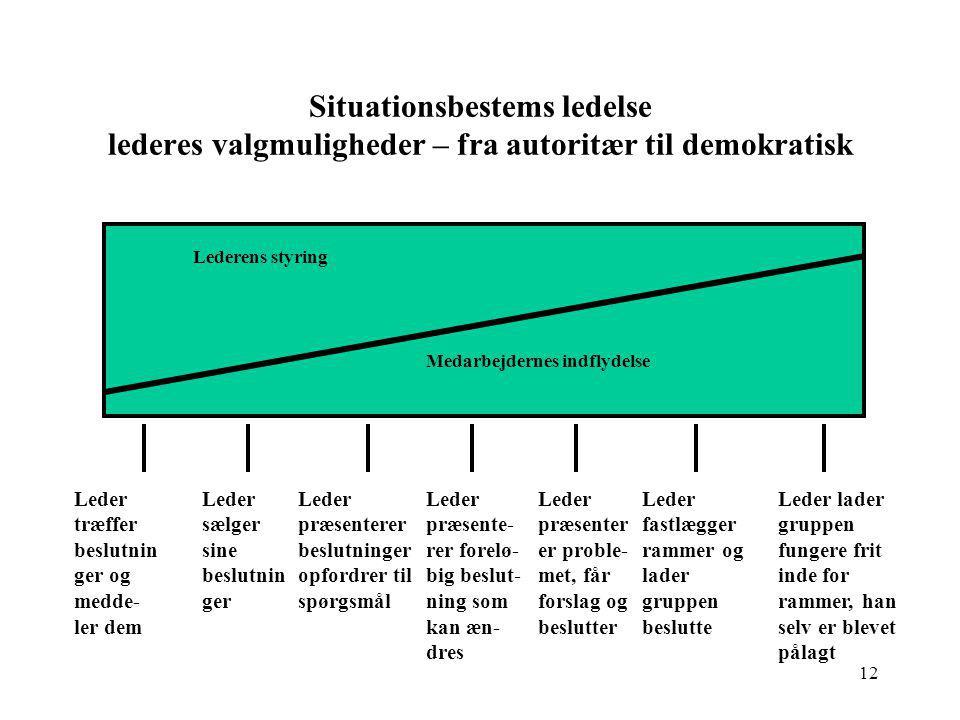 Situationsbestems ledelse lederes valgmuligheder – fra autoritær til demokratisk