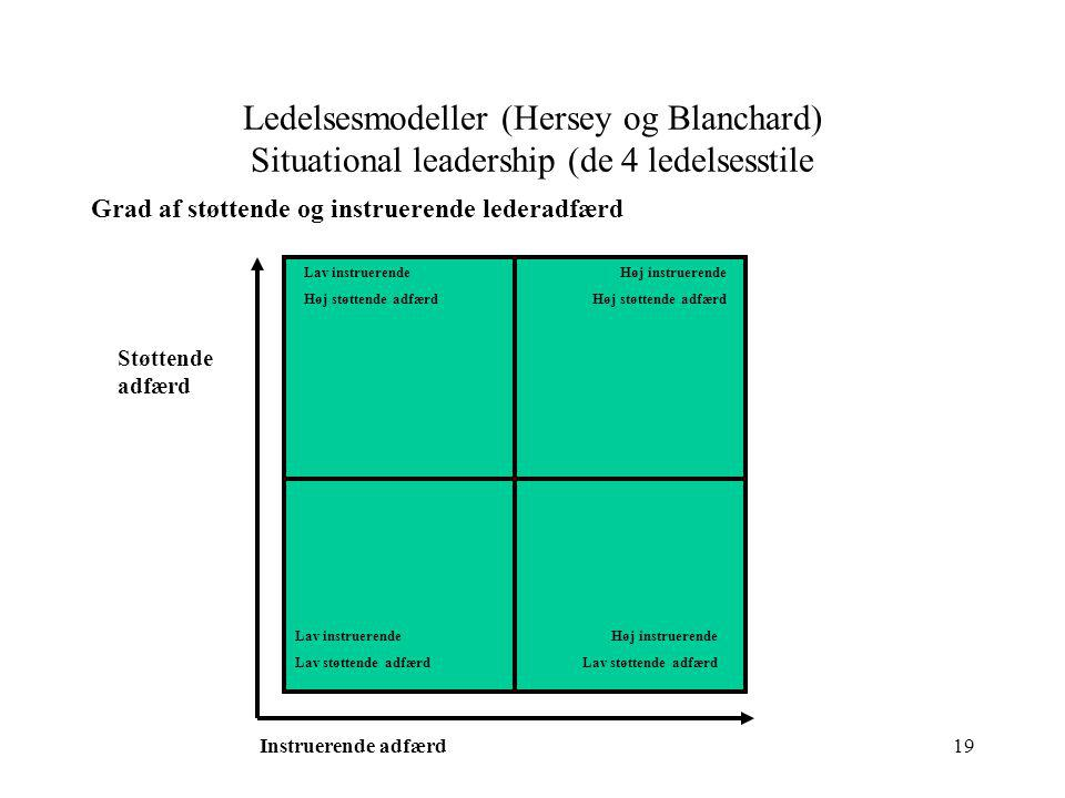 Ledelsesmodeller (Hersey og Blanchard) Situational leadership (de 4 ledelsesstile
