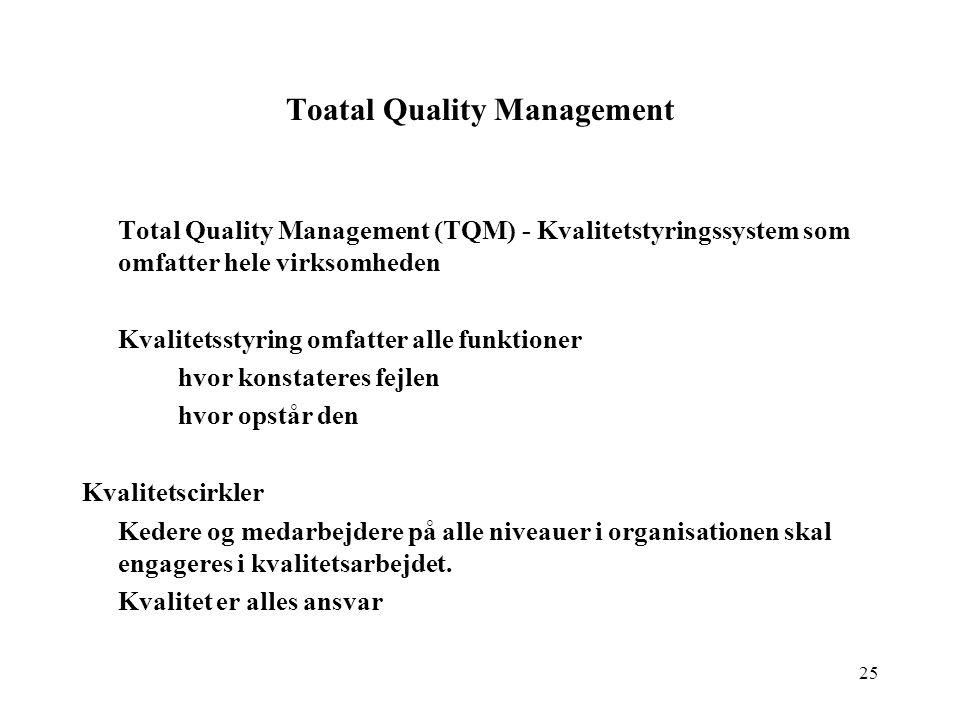 Toatal Quality Management