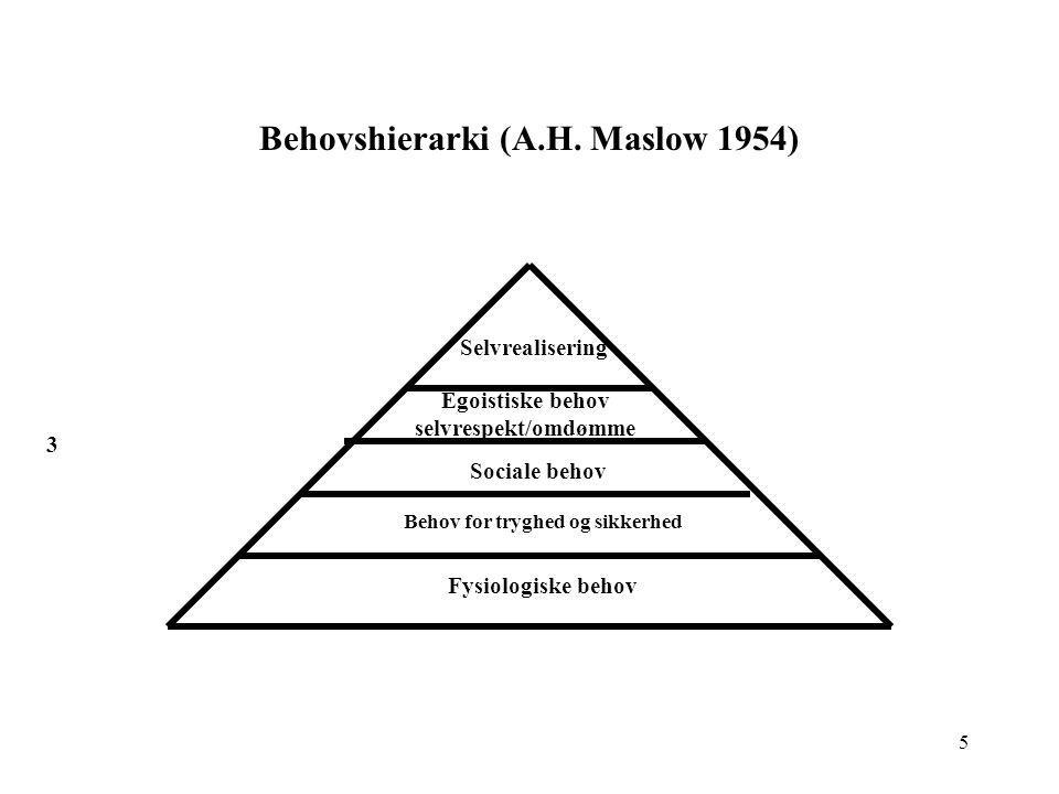 Behovshierarki (A.H. Maslow 1954)