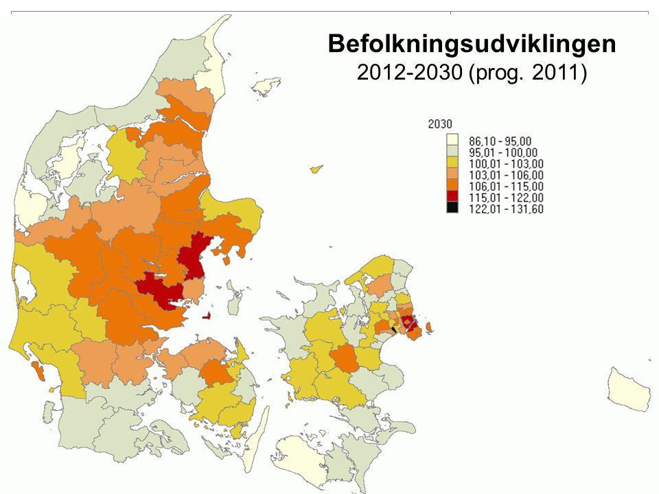 Befolkningsudviklingen 2012-2030 (prog. 2011)